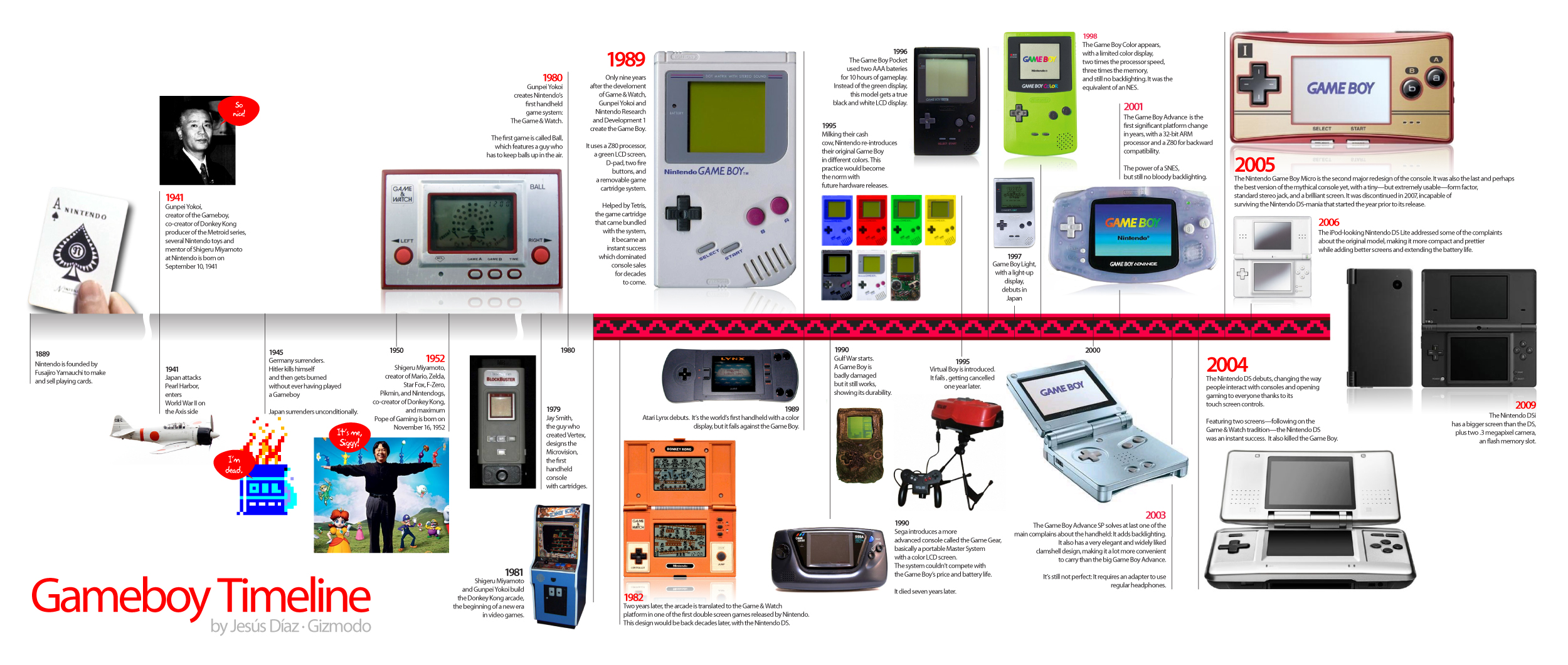 gameboy-timeline-hd21